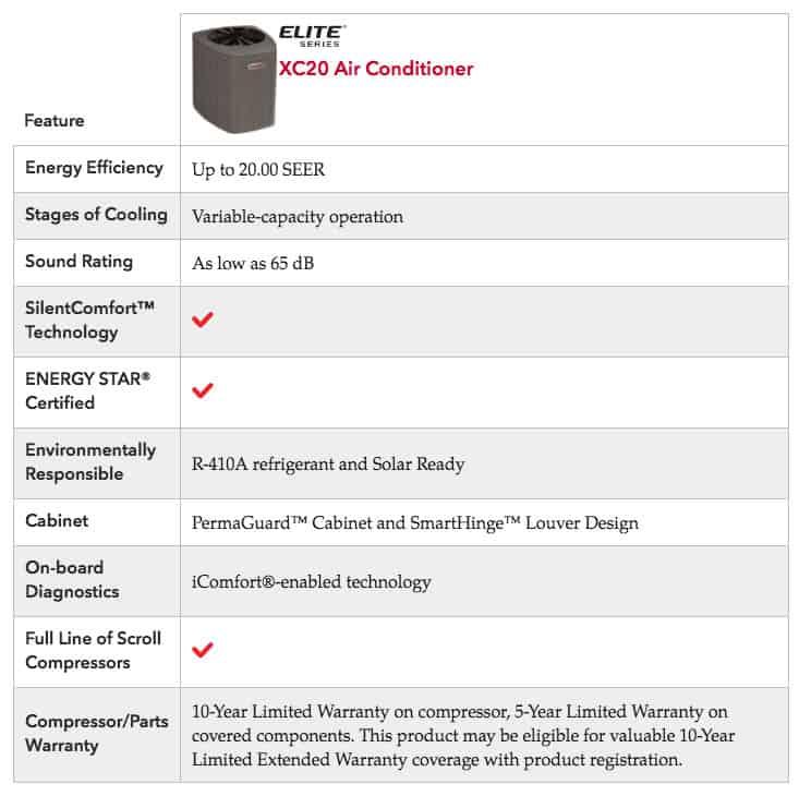 xc20-product-specs