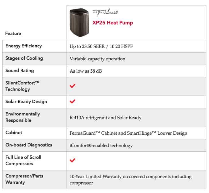 xp25-product-specs